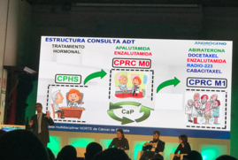 IIIª Jornada Multidisciplinar Norte de Cáncer de Próstata (Santiago). Dr. A Medina